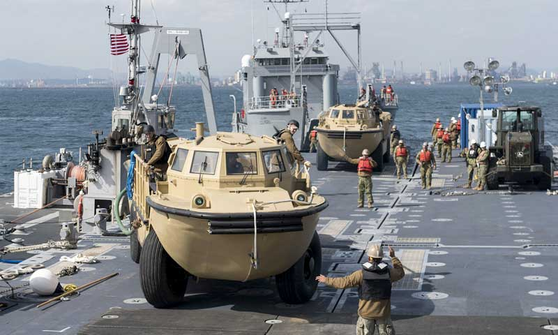Sealift & military prepositioning